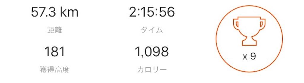 f:id:kenkobouzu:20170528081550j:image