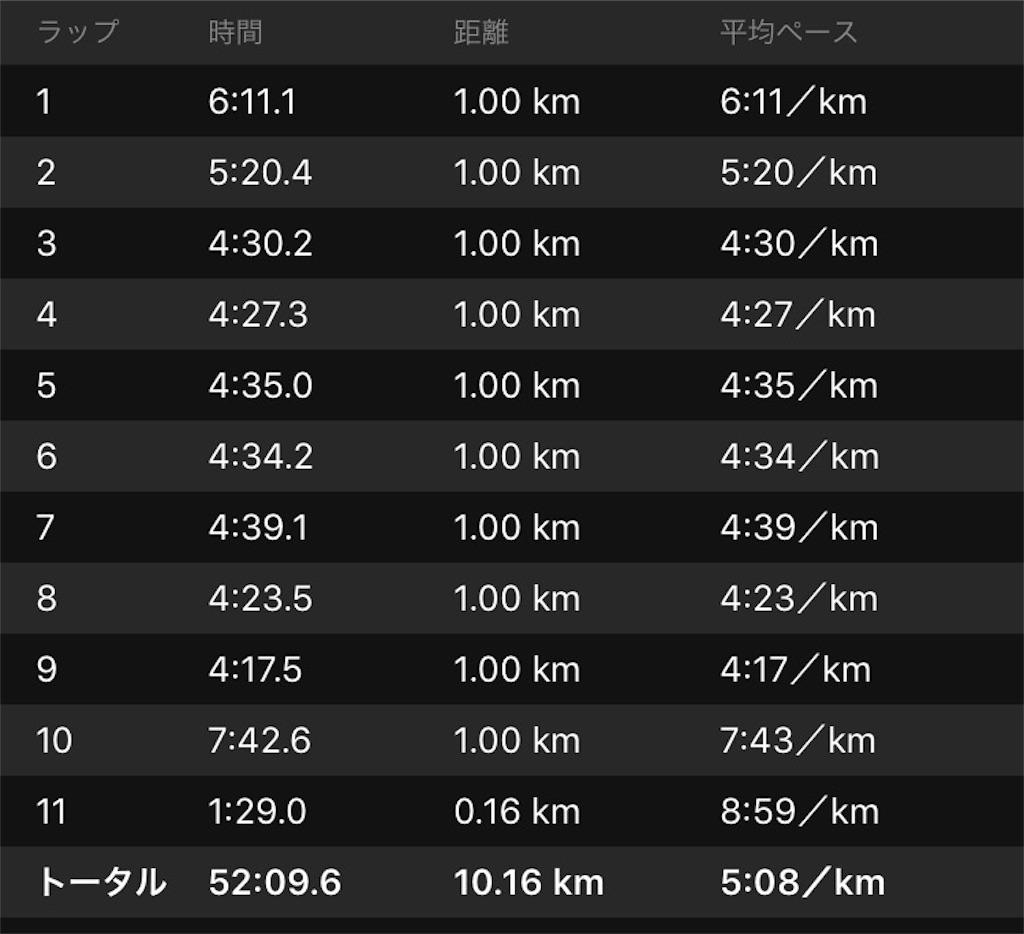 f:id:kenkobouzu:20170606073316j:image
