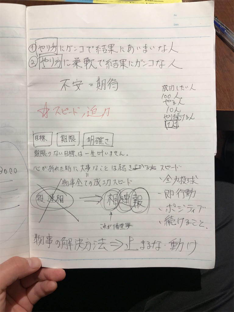 f:id:kenkodaiitide:20170428103005j:image