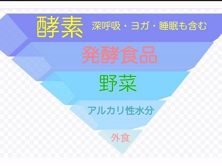 f:id:kenkohuntermio:20170420161249j:plain