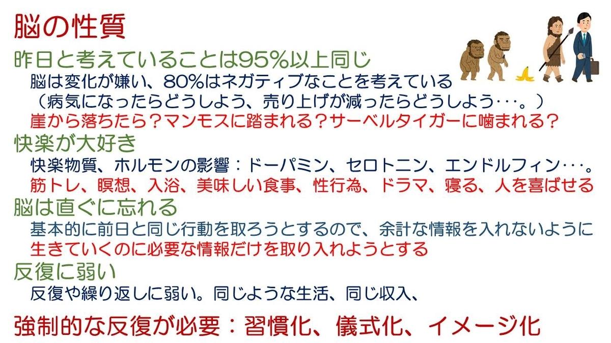 f:id:kenkomaster-s:20200128225615j:plain