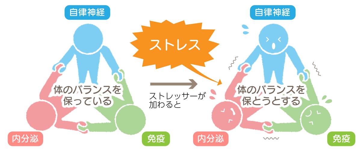 f:id:kenkomaster-s:20200430190709j:plain