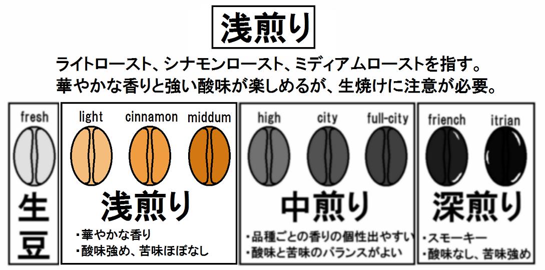 f:id:kenkomaster-s:20200718000859p:plain