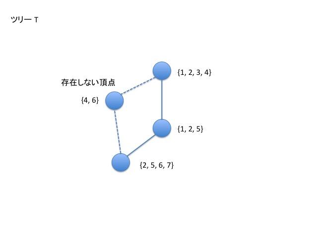 f:id:kenkoooo:20170505134314j:plain