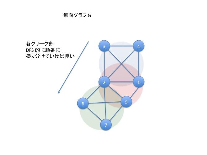 f:id:kenkoooo:20170505134335j:plain