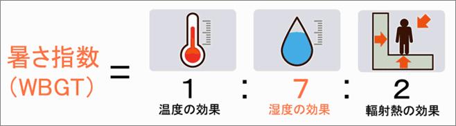 f:id:kenkou-anzen:20190626120351p:plain
