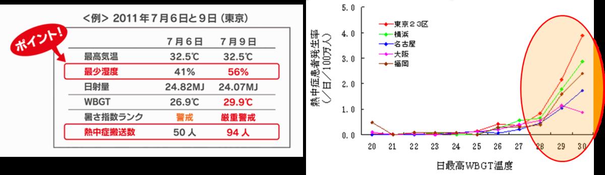 f:id:kenkou-anzen:20190626120500p:plain