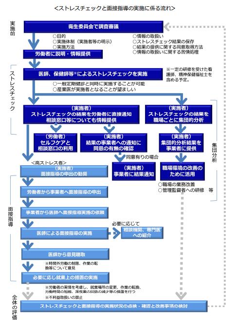 f:id:kenkou-anzen:20190703182240p:plain