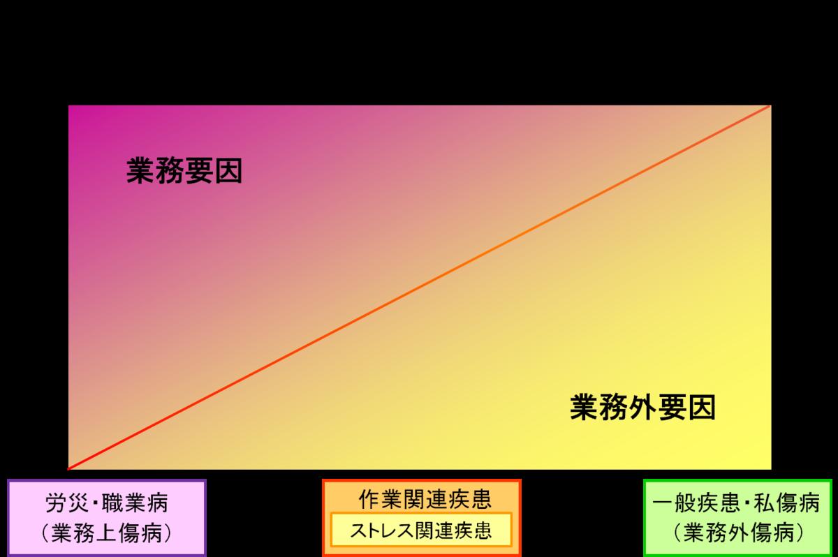 f:id:kenkou-anzen:20190708190242p:plain