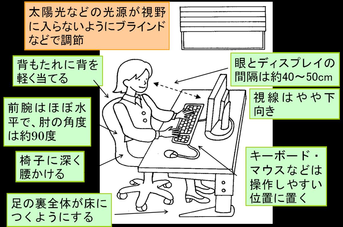 f:id:kenkou-anzen:20190709195935p:plain