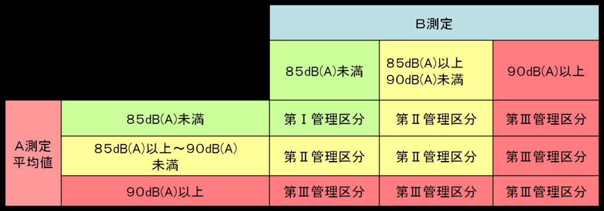 f:id:kenkou-anzen:20190713190610p:plain