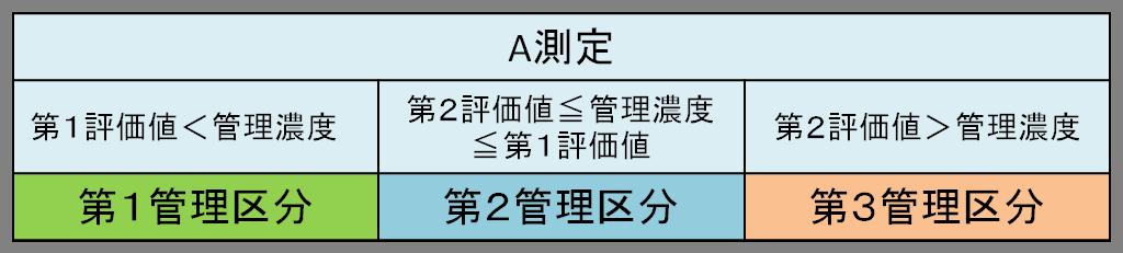 f:id:kenkou-anzen:20190805205840p:plain