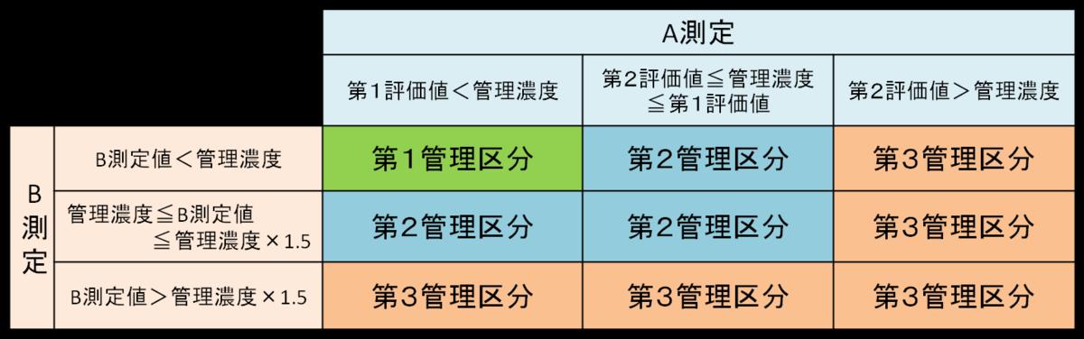 f:id:kenkou-anzen:20190805212103p:plain