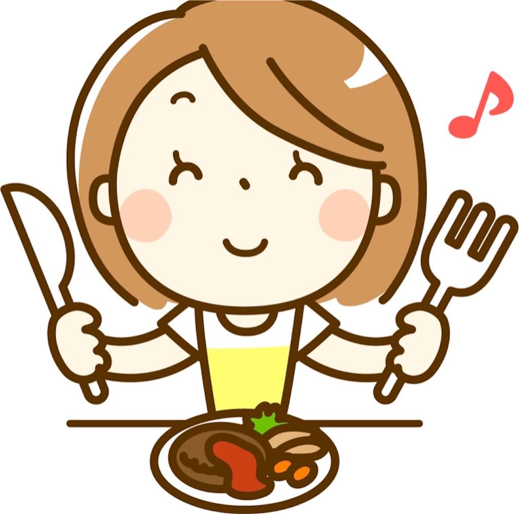 f:id:kenkou-tyojyu-partner:20191020020005j:image