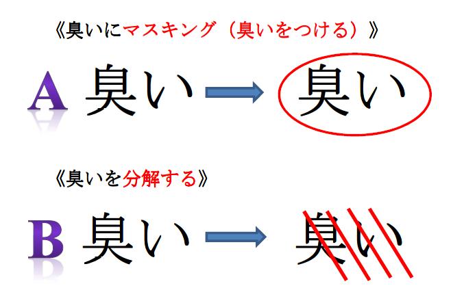 f:id:kenkou145:20151007153609p:plain