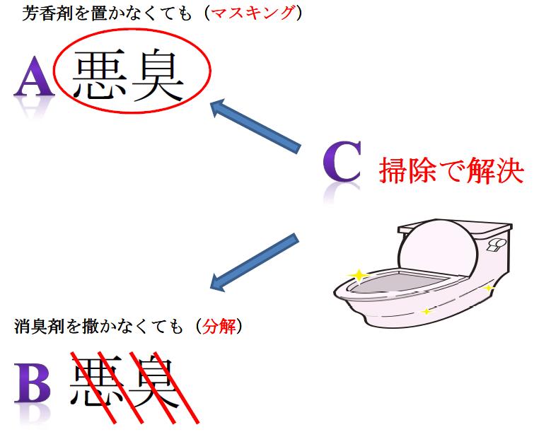 f:id:kenkou145:20151007163220p:plain