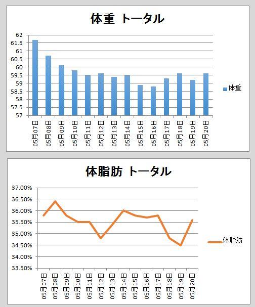 f:id:kenkou713:20180521024548j:plain