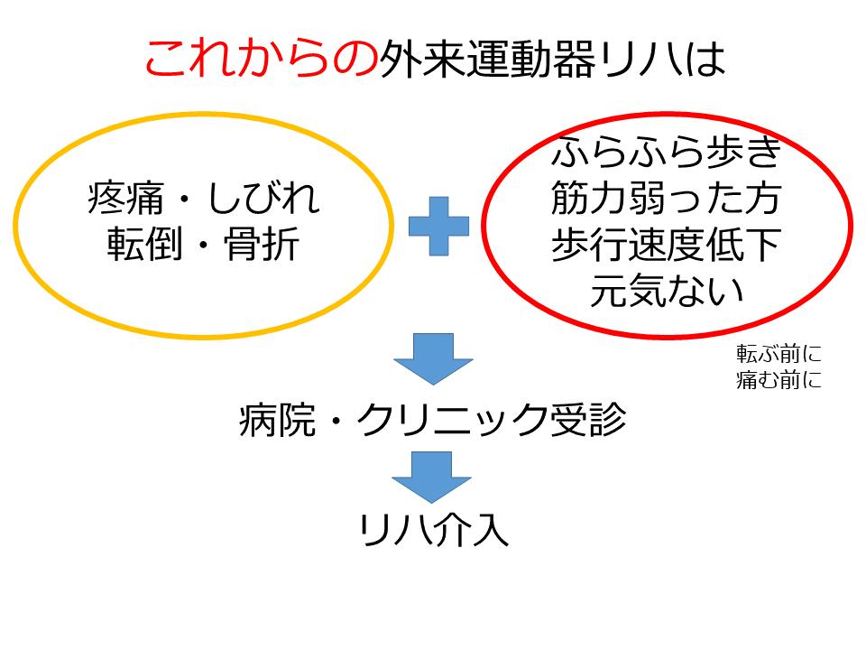 f:id:kenkouPT:20200918144544p:plain