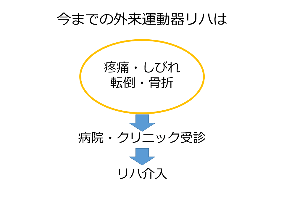 f:id:kenkouPT:20200918144651p:plain