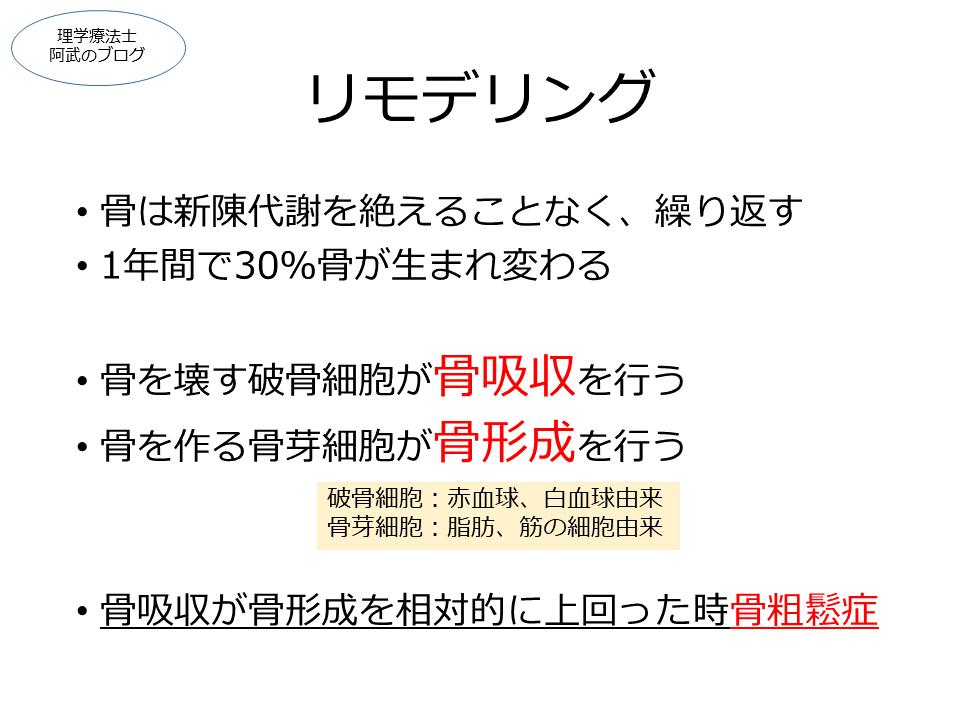 f:id:kenkouPT:20201006141142p:plain