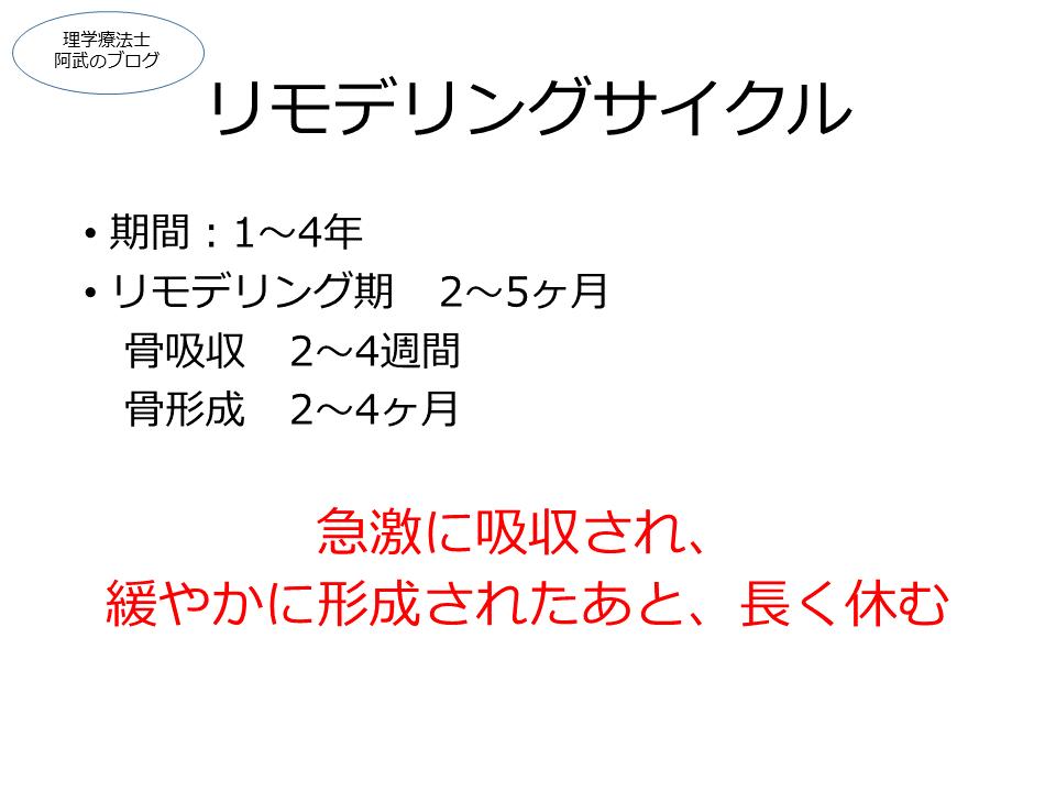 f:id:kenkouPT:20201006143433p:plain