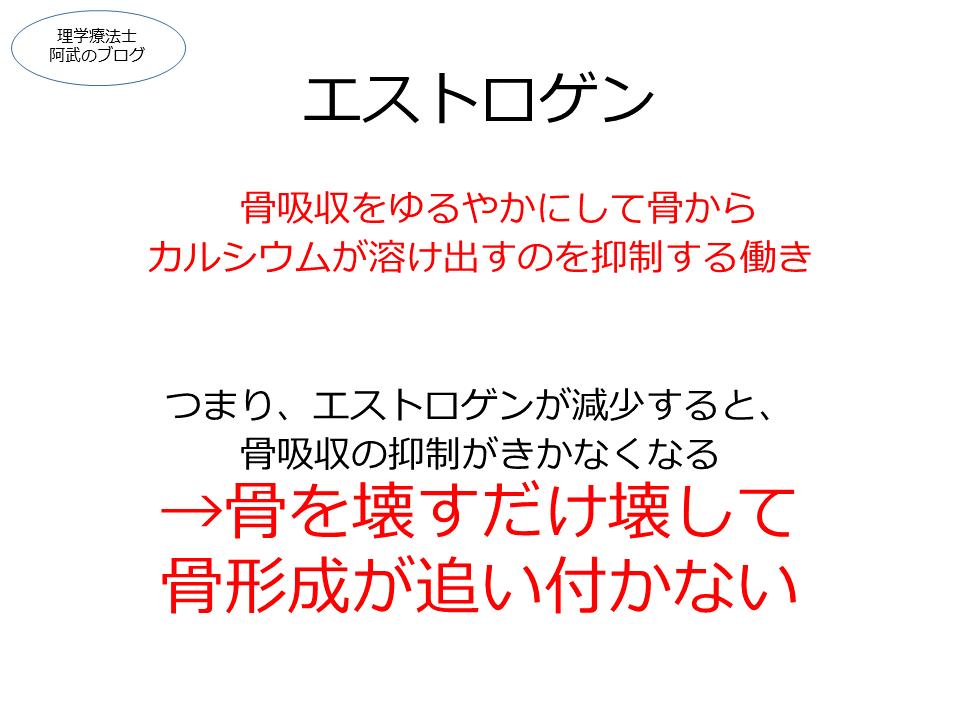 f:id:kenkouPT:20201008112915p:plain
