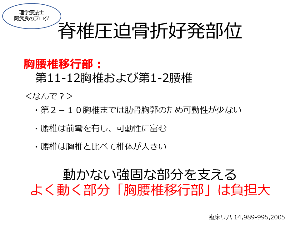 f:id:kenkouPT:20201012150418p:plain