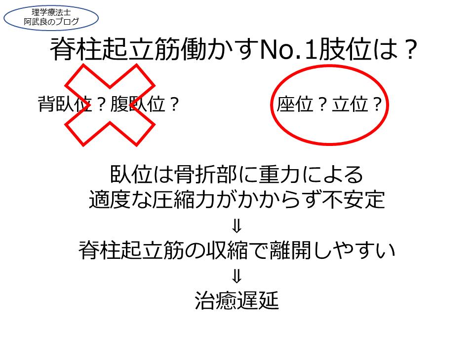 f:id:kenkouPT:20201022013405p:plain