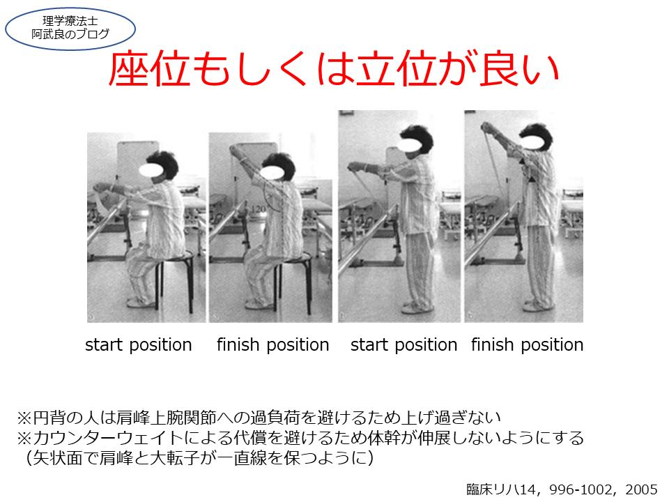 f:id:kenkouPT:20201022013419p:plain