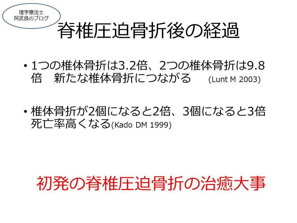 f:id:kenkouPT:20201026005937p:plain