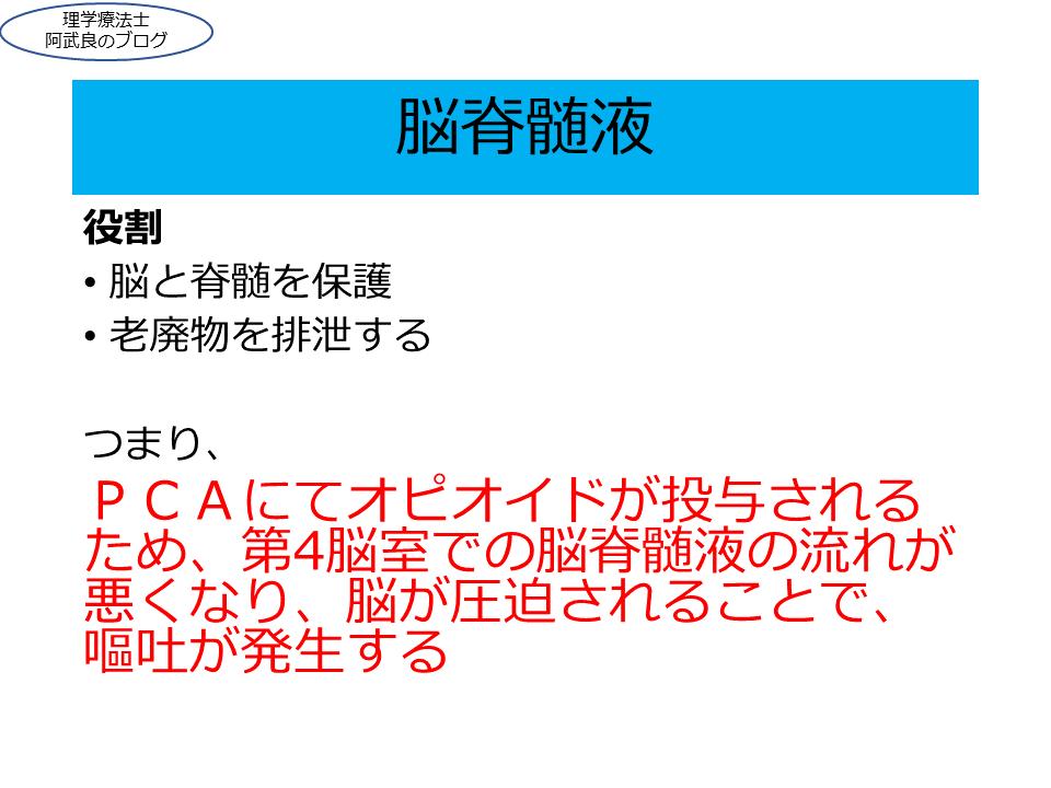 f:id:kenkouPT:20201117144841p:plain