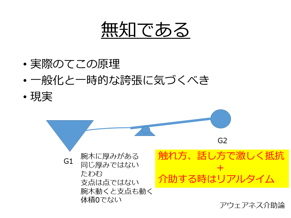 f:id:kenkouPT:20201124055603p:plain