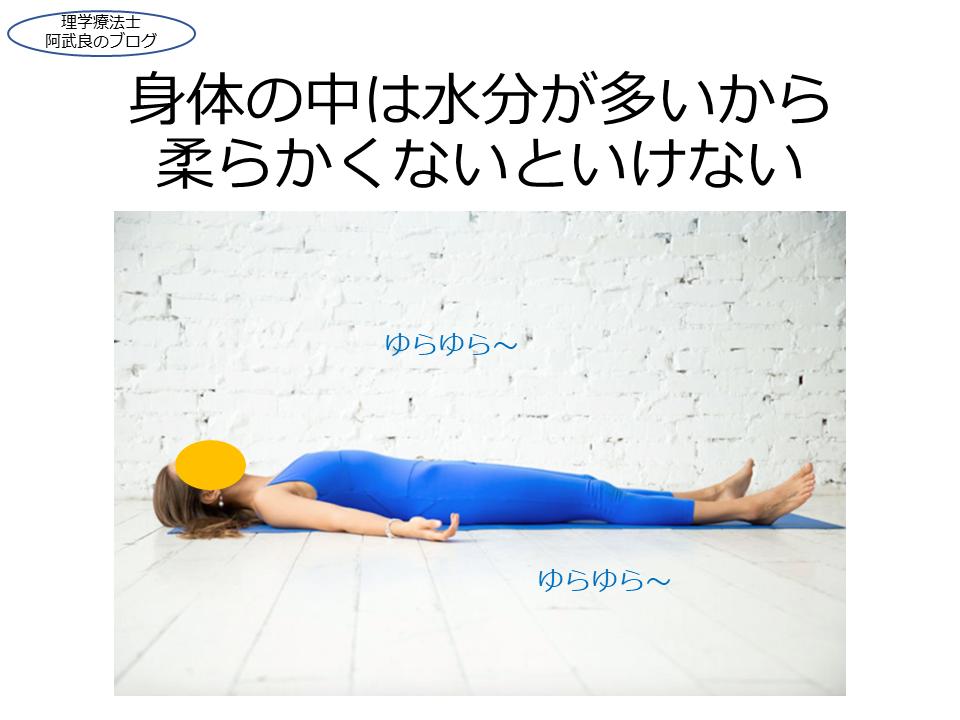 f:id:kenkouPT:20201202161317p:plain