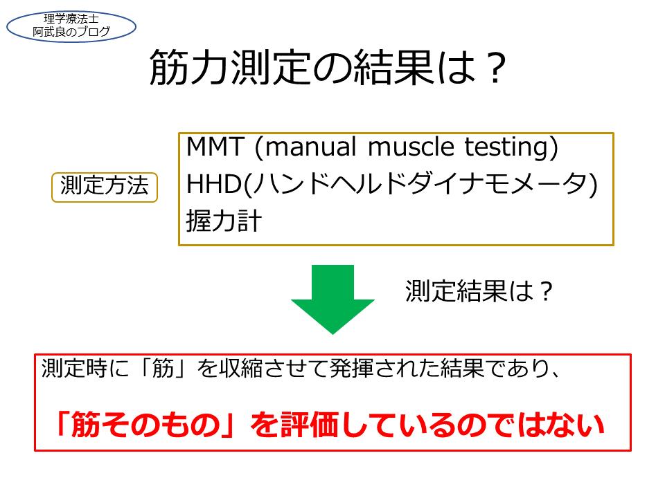 f:id:kenkouPT:20201230071406p:plain