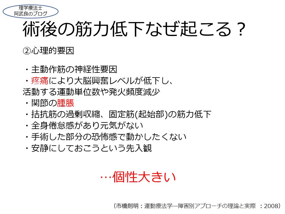 f:id:kenkouPT:20201231042432p:plain