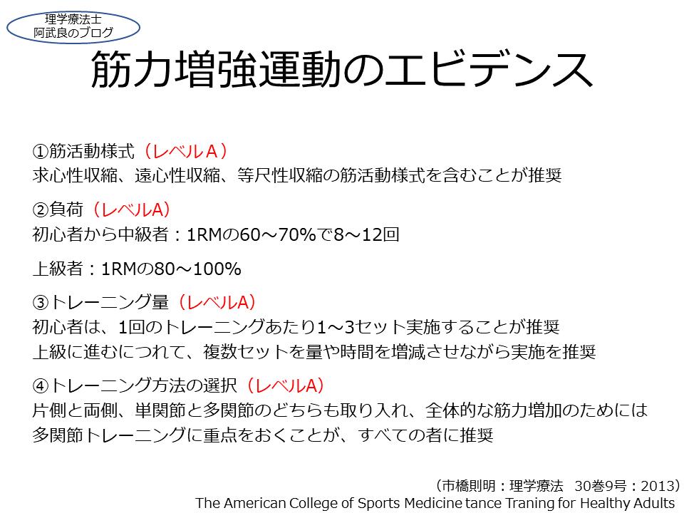 f:id:kenkouPT:20201231050815p:plain