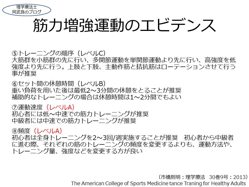 f:id:kenkouPT:20201231050838p:plain
