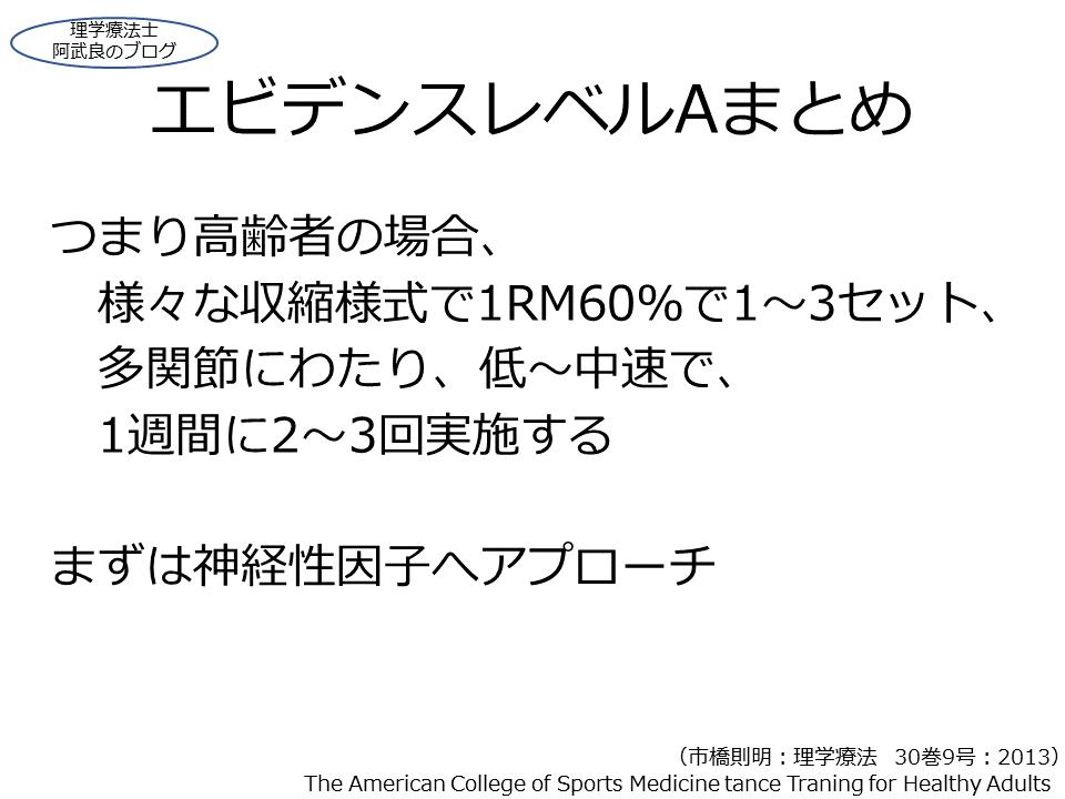 f:id:kenkouPT:20201231050856p:plain
