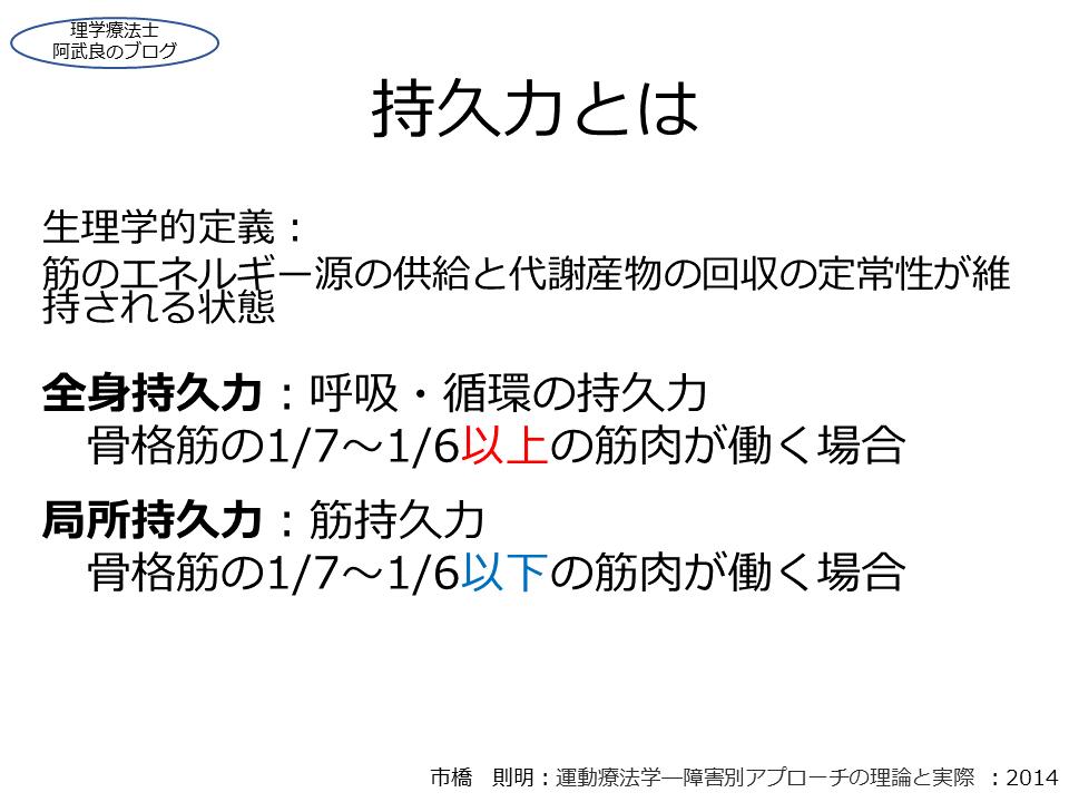 f:id:kenkouPT:20210103061818p:plain