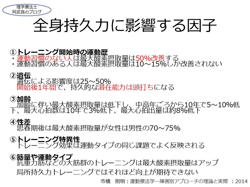 f:id:kenkouPT:20210106004300p:plain