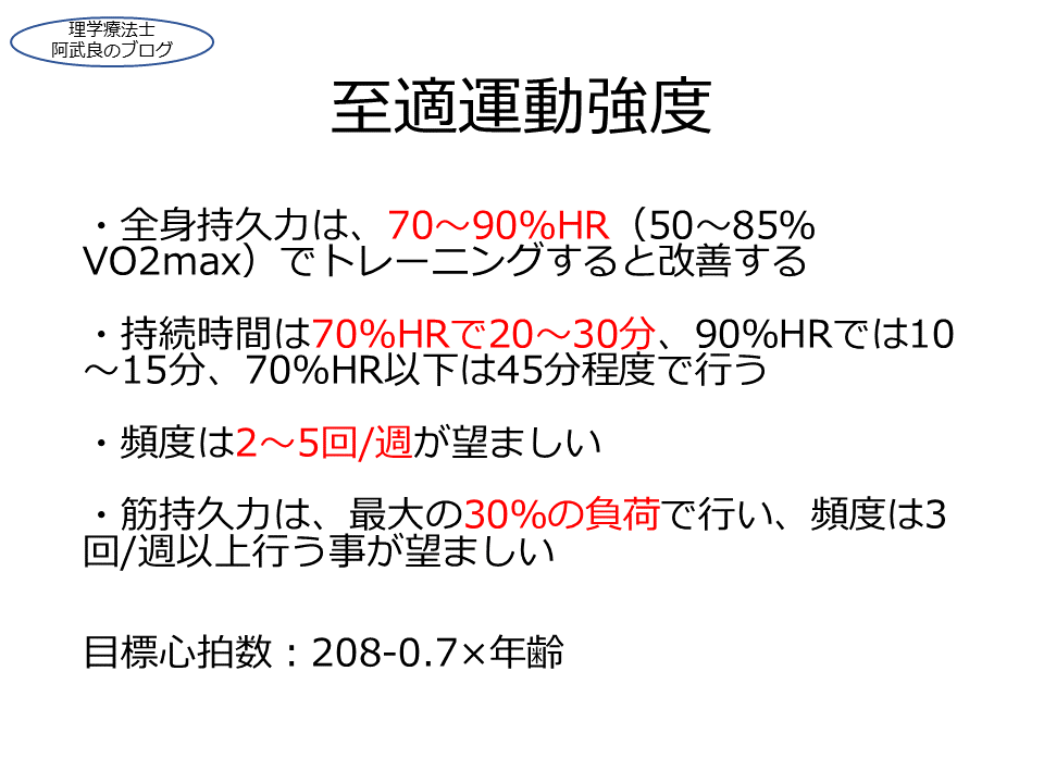 f:id:kenkouPT:20210106004325p:plain