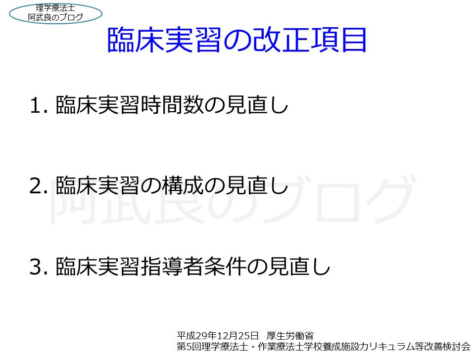 f:id:kenkouPT:20210128010511p:plain