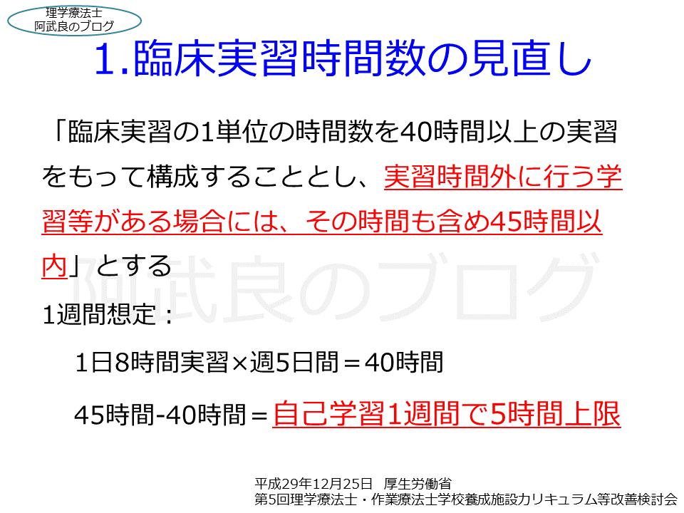 f:id:kenkouPT:20210128010537p:plain