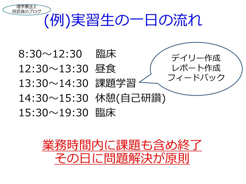 f:id:kenkouPT:20210128010555p:plain