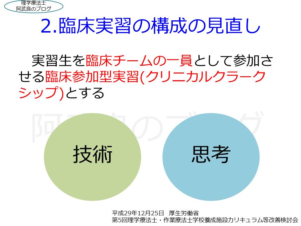 f:id:kenkouPT:20210128010626p:plain