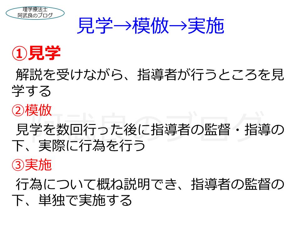 f:id:kenkouPT:20210128010652p:plain