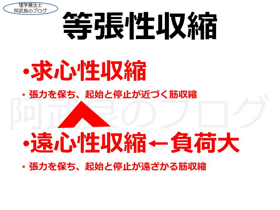 f:id:kenkouPT:20210218144450p:plain