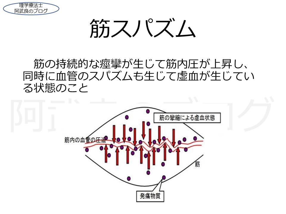 f:id:kenkouPT:20210221002627p:plain