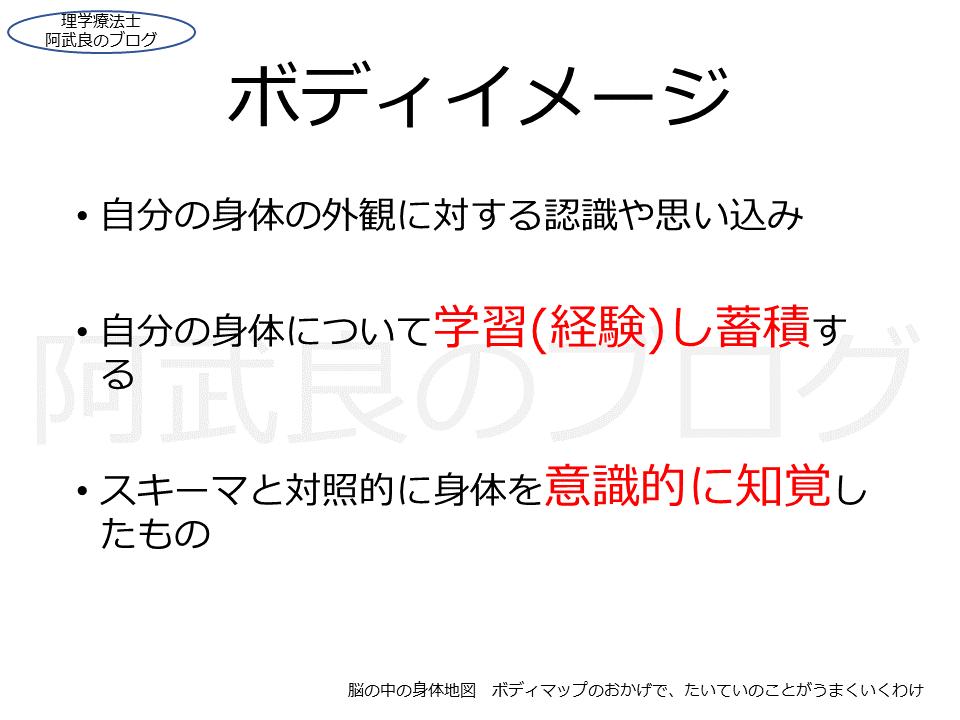 f:id:kenkouPT:20210303013359p:plain
