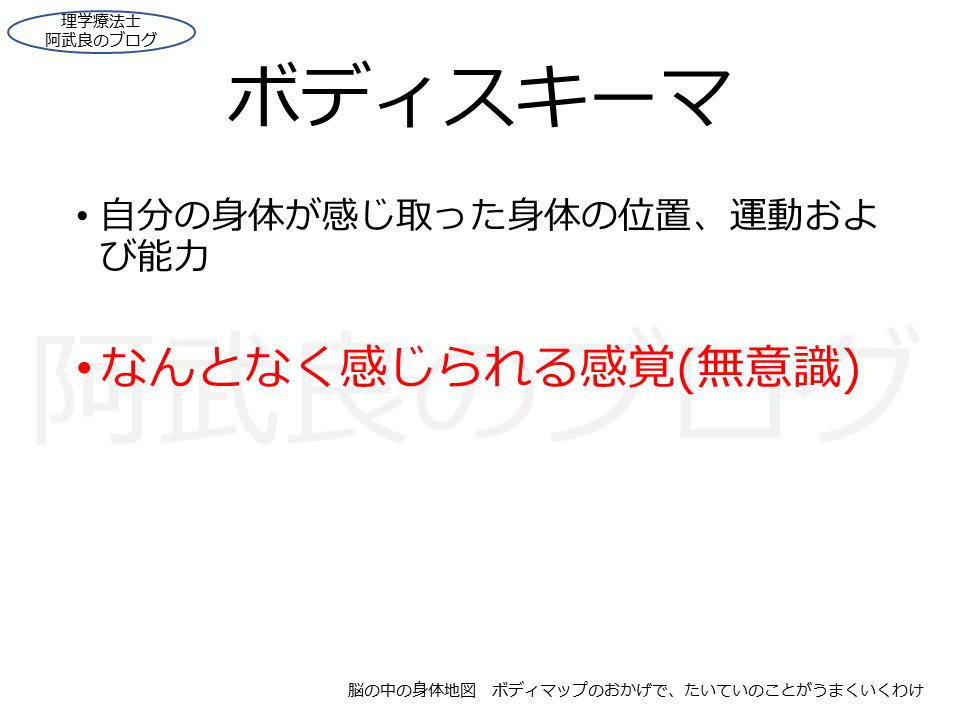 f:id:kenkouPT:20210303013422p:plain
